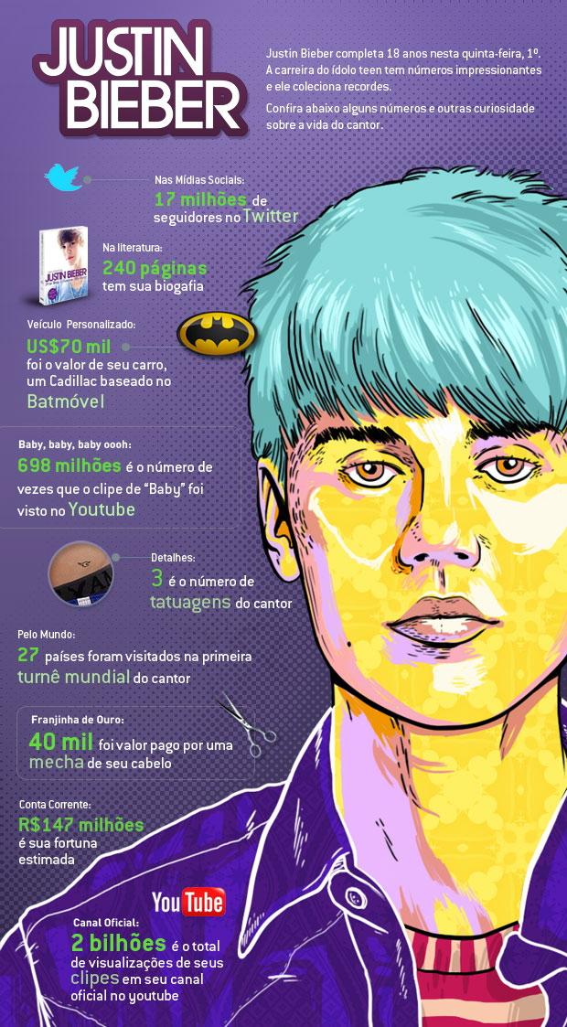 Justin Bieber - 18 anos (Foto: Sandy Bahia e Diego Barcellos)