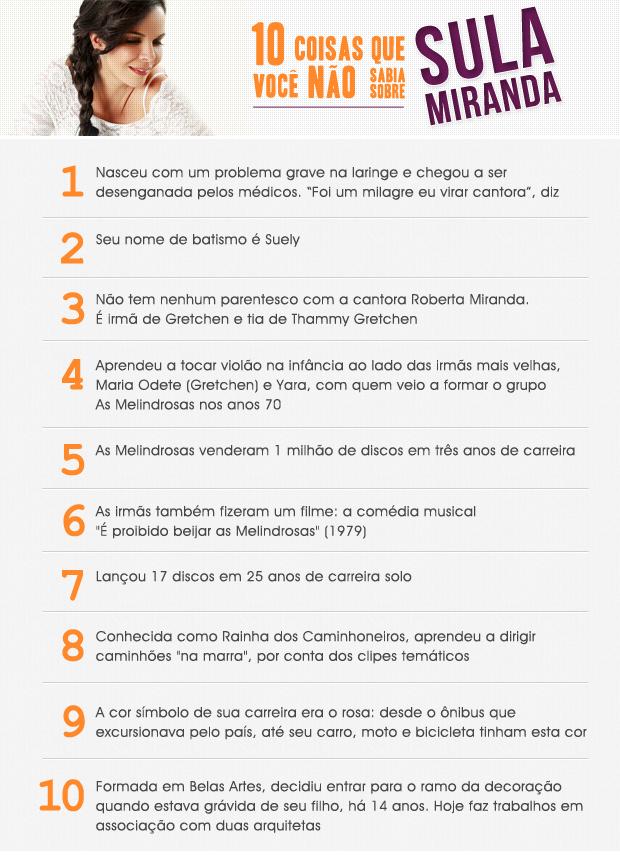 10 coisas que você não sabia sobre Sula Miranda (Foto: Ego)