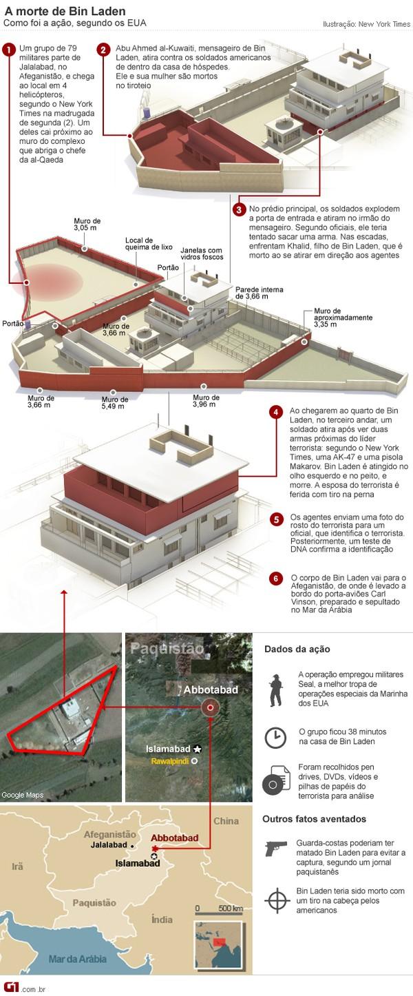 Bin Laden Infográfico Mapa Atualizado - 7/5/2011 - 20h43 (Foto: Editoria de Arte/G1)