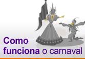 Como funciona uma escola de samba (Editoria de Arte/G1)
