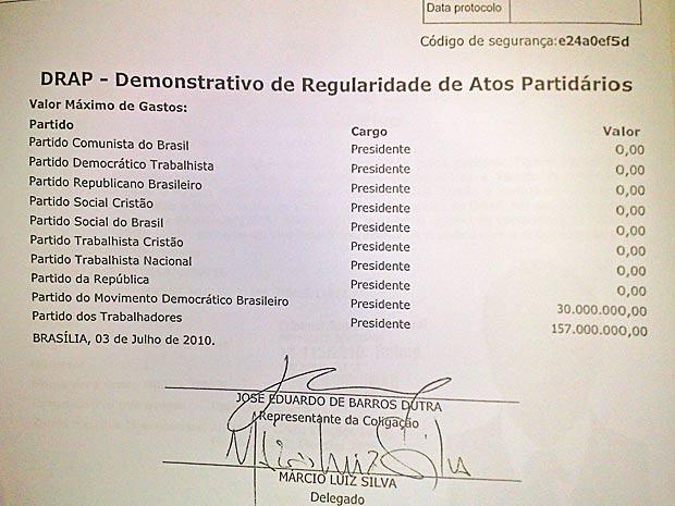 Registro de candidatura da chapa Pt-PMDB divulgada pelo TSE