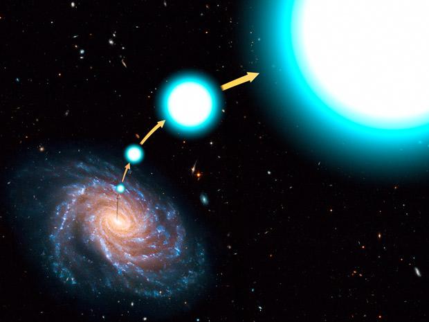 Ilustração mostra trajetória de estrela, com velocidade  estimada em 2,5 milhões de km/h