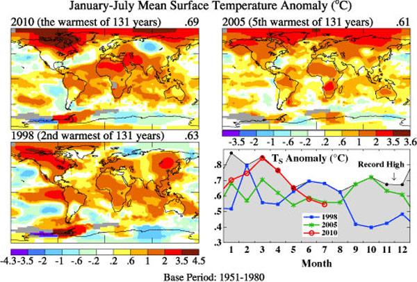 Comparação entre os períodos de janeiro e julho de 2010, 2005 e 1998. Período atual é o mais quente em 131 anos de registros sobre o clima.