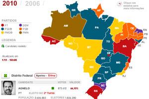 Distribuição por partidos em 2006 e em 2010