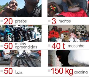 Veja os números da operação (Editoria de Arte/G1)