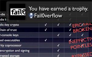 Hackers mostraram como burlar várias medidas de segurança do PS3 para chegar até as chaves secretas.