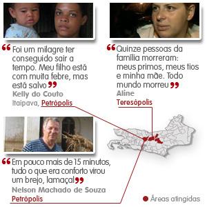 Veja depoimentos de vítimas da chuva na Região Serrana do RJ