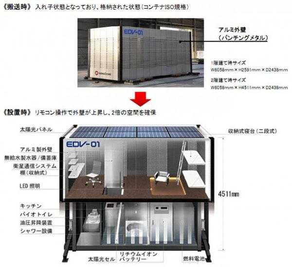 Casa japonesa à prova de apocalipse