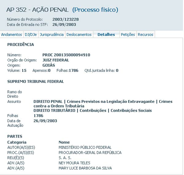 Reprodução de detalhes do processo de Sandro Mabel no STF