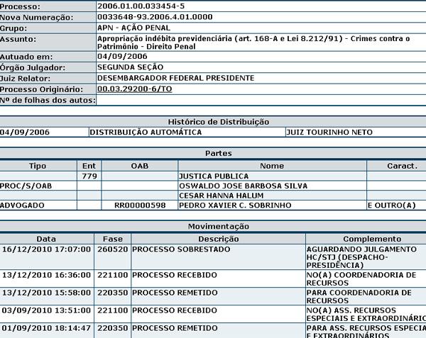 Ação penal que investiga o deputado César Halum