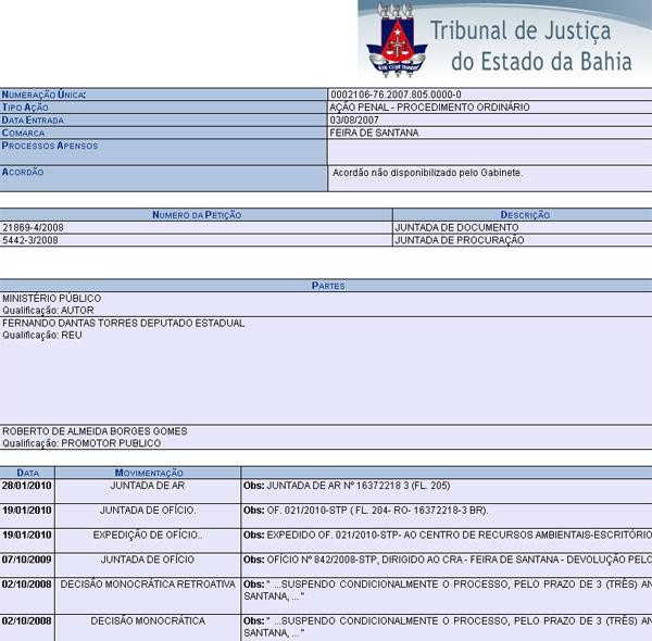 Ação penal que investiga o deputado Fernando Torres