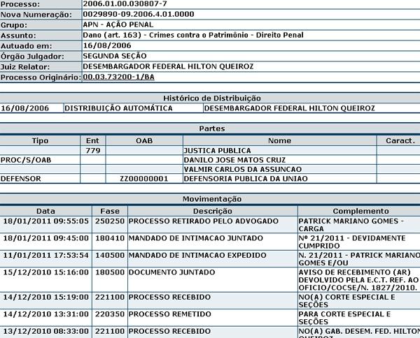Ação penal que investiga o deputado Valmir Assunção