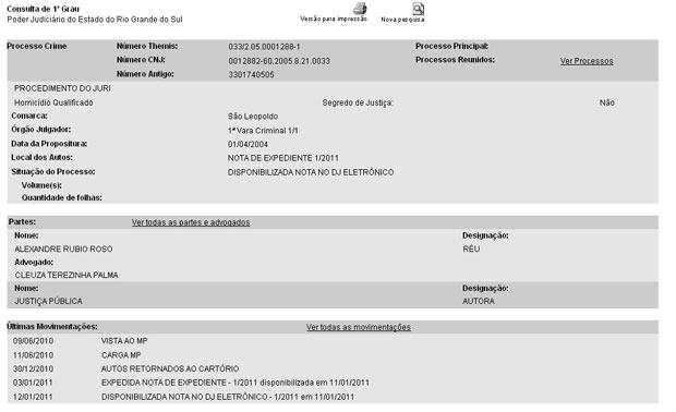 Ação penal contra Alexandre Roso