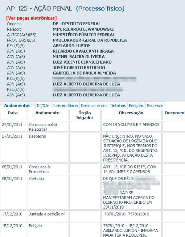 Ação penal que investiga o deputado Abelardo Lupion