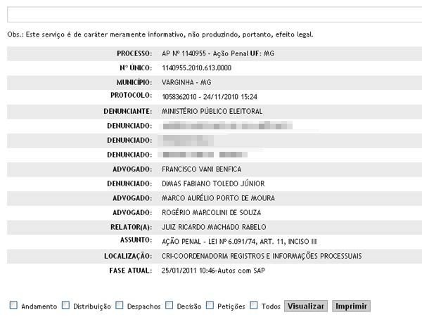 Ação penal que investiga o deputado Dimas Fabiano
