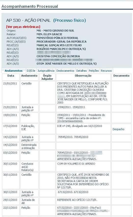 Ação penal que investiga o deputado Marçal Filho