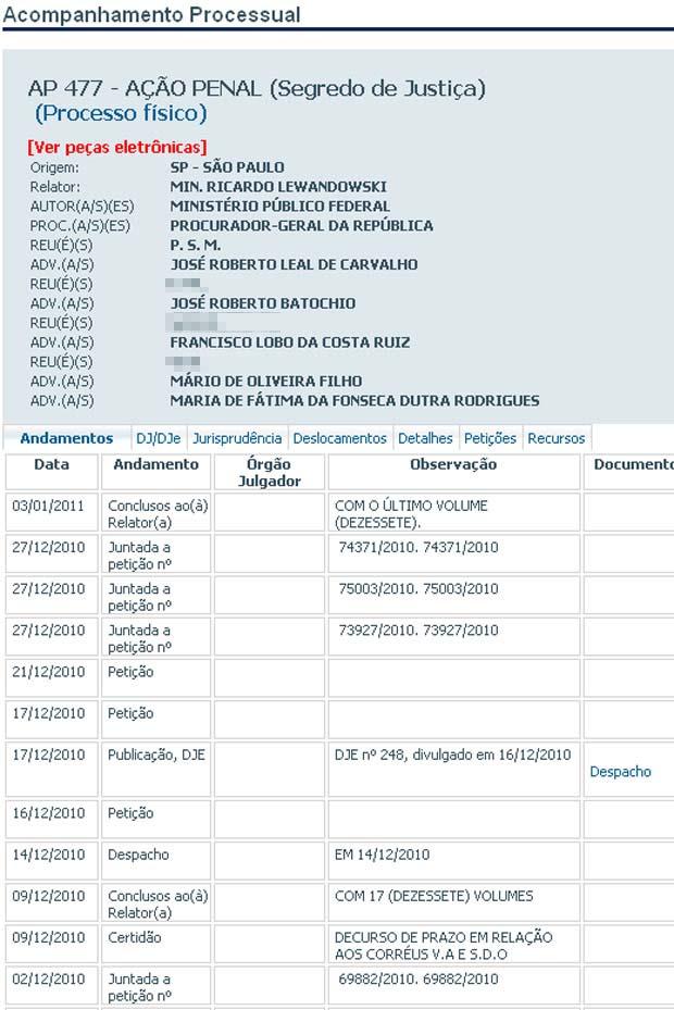 Ação penal que investiga o deputado Paulo Maluf