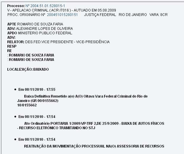 Ação penal que investiga o deputado Romário