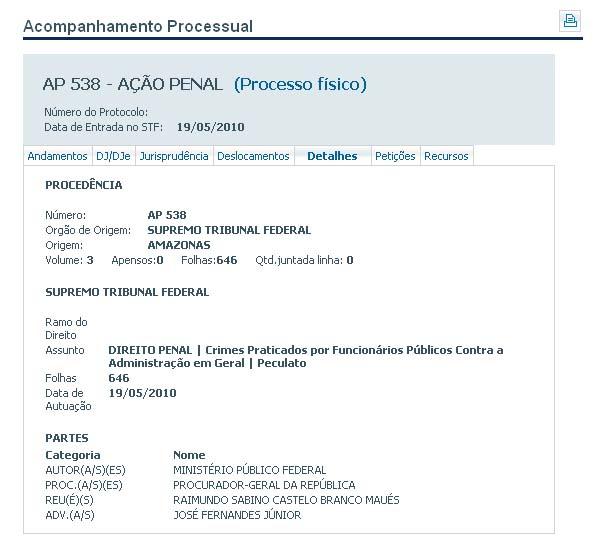 Ação penal que investiga o deputado Sabino Castelo Branco
