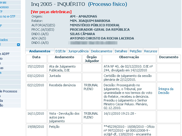 Inquérito que investiga o deputado Silas Câmara