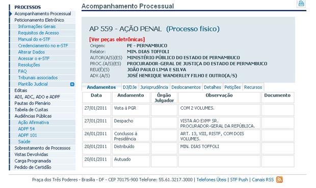 Ação Penal 559 contra João Paulo no STF