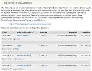 TippintPoint mantém lista de brechas que ainda carecem de correção (Foto: Divulgação)