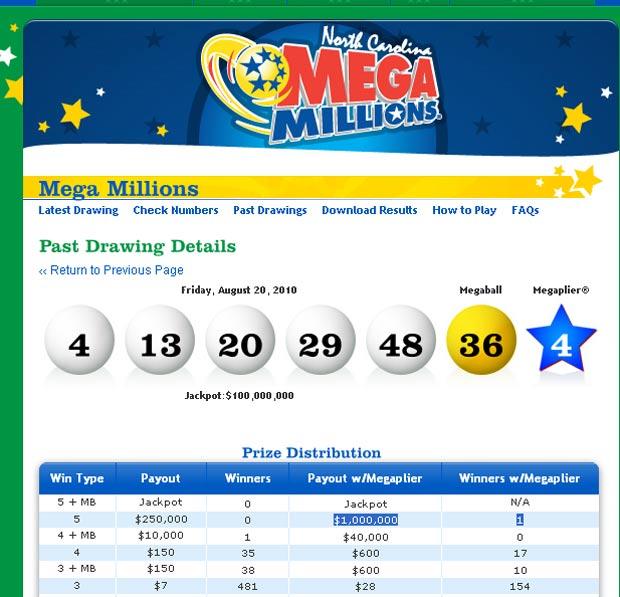 Ganhador ainda não foi buscar prêmio de US$ 1 milhão. (Foto: Reprodução)