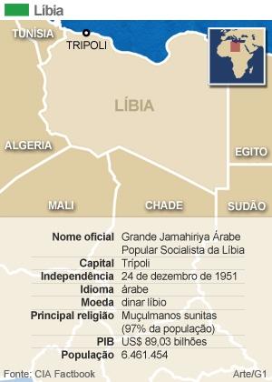 Mapa com dados Líbia VALE ESTE (Foto: Editoria de Arte / G1)