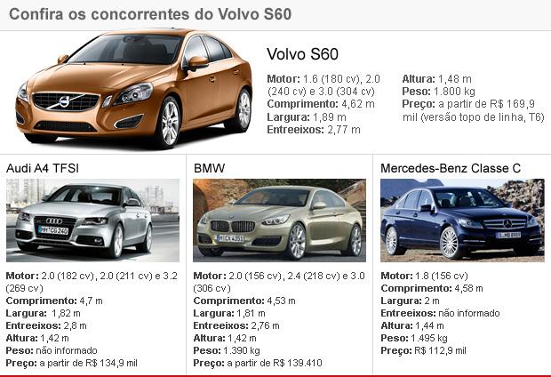 concorrentes volvo s60 (Foto: Divulgação)