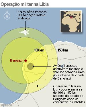 ataque líbia versão 1 (Foto: Arte G1)