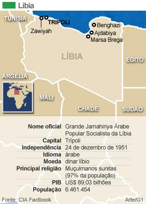 Mapa Líbia corrigido (Marsa Brega) (Foto: Arte / G1)