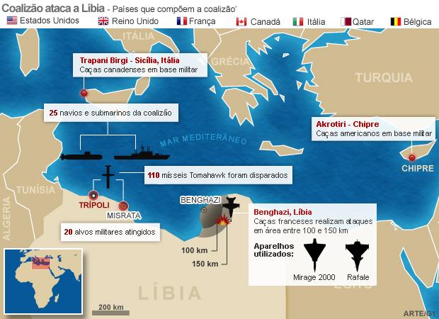 mapa ataques líbia 20/3 19h (Foto: Arte G1)