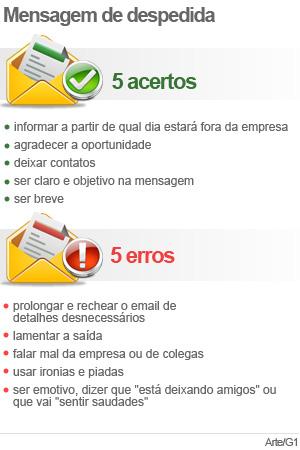 email de despedida acertos e erros concursos (Foto: Editoria de Arte/G1)