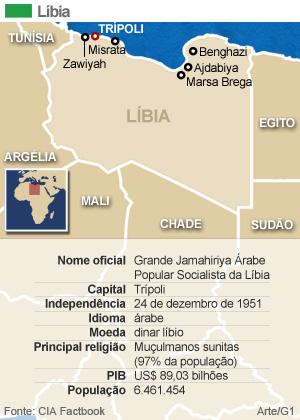mapa líbia nova 5/4 (Foto: x)