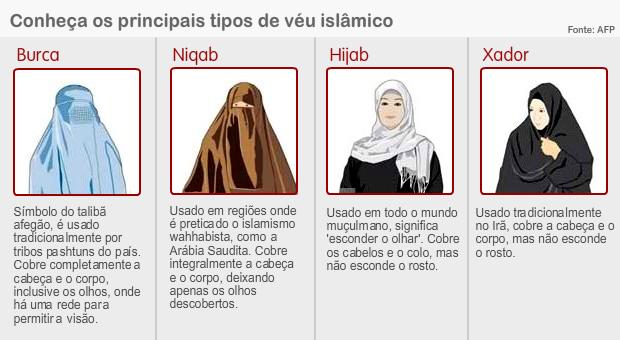 tipos véu islâmico (Foto: AP)