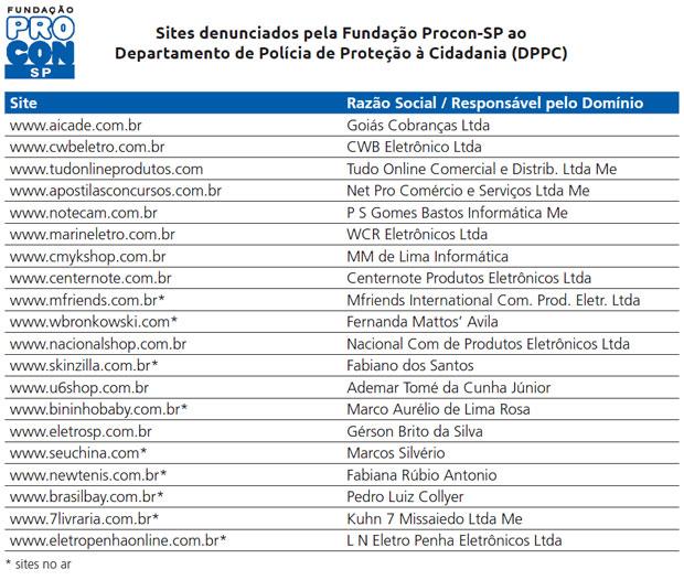 Lista de lojas Procon (Foto: Divulgação)