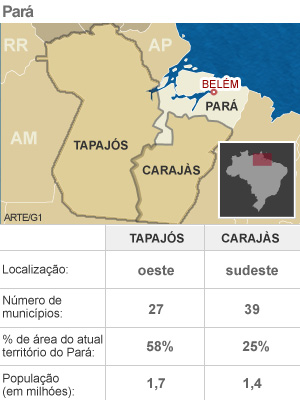 Mapa dos estados de Tapajós e Carajás (Foto: Arte/ G1)