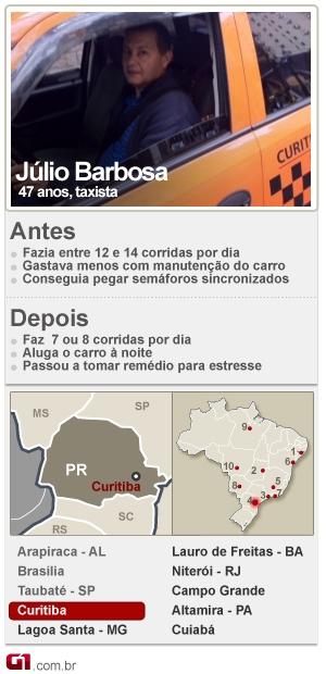 Curitiba (Foto: G1)