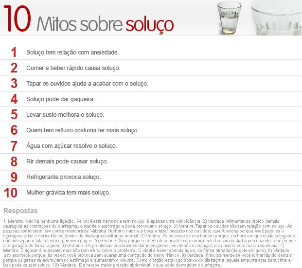 Soluço jpeg (Foto: Arte/G1)