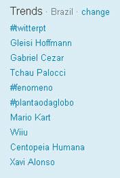 Trending Topics no Brasil às 19h07  (Foto: Reprodução)