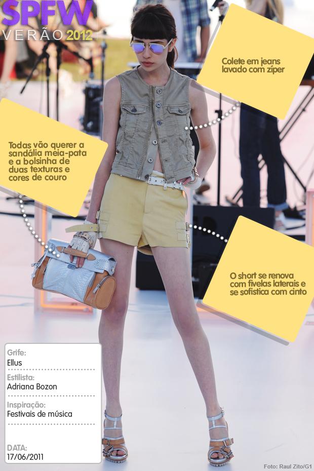 G1 analisa um look da Ellus na SPFW Verão 2012 (Foto: Raul Zito/Arte G1)