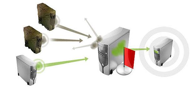 O uso de filtros e configurações de rede avançadas dispersam as conexões maliciosas, permitindo que o alvo continue atendendo as solicitações legítimas (Foto: Editoria de Arte/G1)