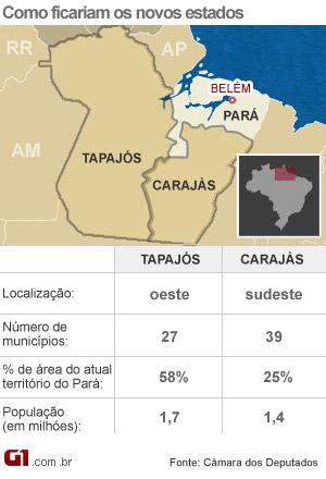 Veja como fica o desmembramento do Pará (Foto: Editoria de Arte/G1)