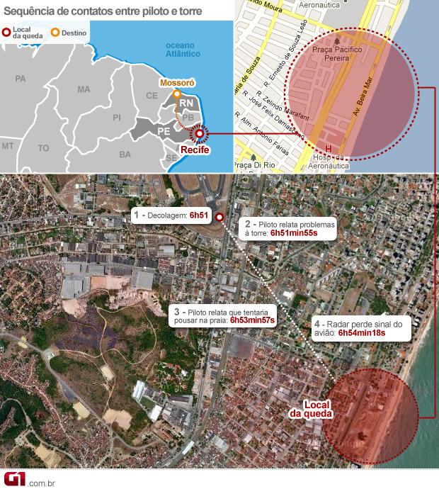 Mapa mostra sequência de contatos entre torre de controle e piloto antes de queda no Recife, segundo dados da FAB (Foto: Arte/G1)