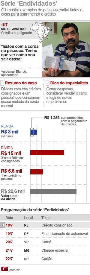 Endividados - Valdemar Bianco v.3 (Foto: Editoria de Arte/G1)