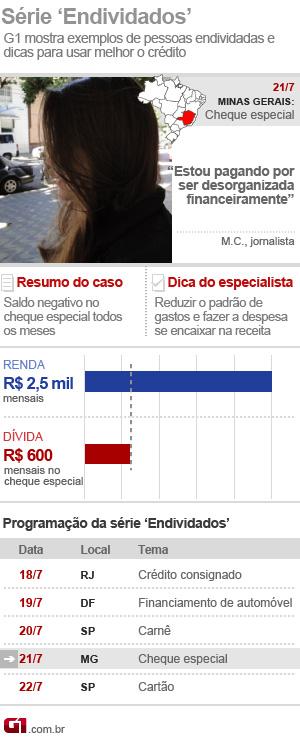 endividados - cheque (Foto: Editoria de Arte/G1)