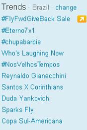 Trending Topics no Brasil às 12h12 (Foto: Reprodução)