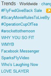 Trending Topics no Mundo, 12h20 (Foto: Reprodução)