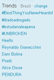 Trending Topics no Brasil às 17h20 (Foto: Reprodução)
