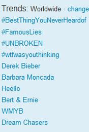 Trending Topics no Mundo, 17h30 (Foto: Reprodução)